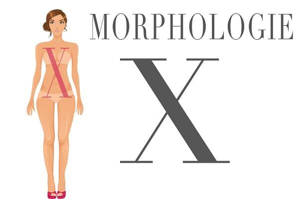 Morphologie-x-sablier