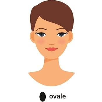 VISAGE-ovale