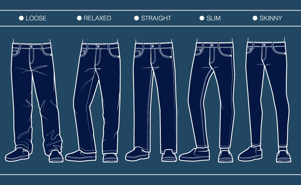 toutes les formes de jean homme